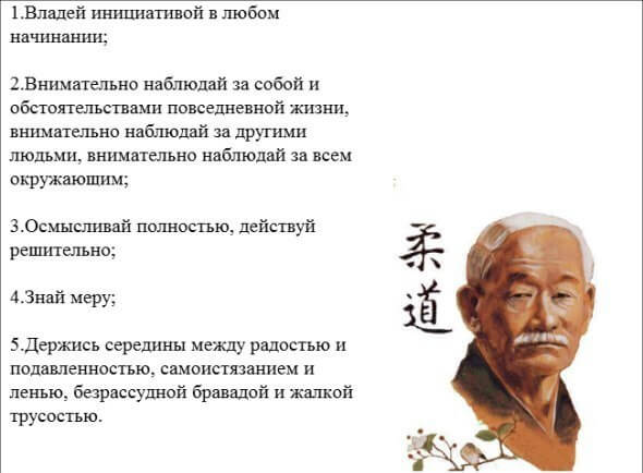 Цитаты Дзигоро Кано