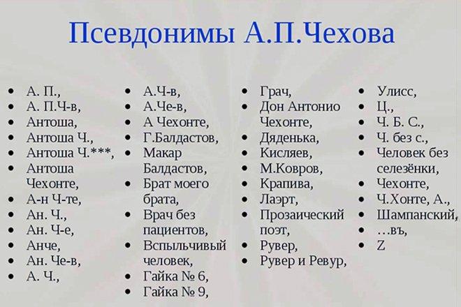 Цитаты Антона Павловича Чехова
