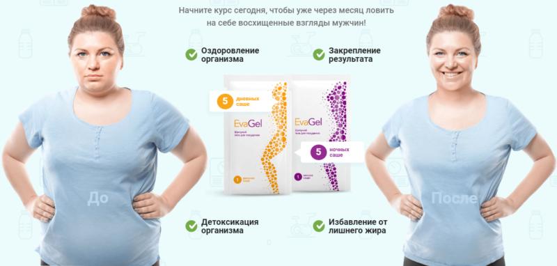 Результаты приема препарата EvaGel