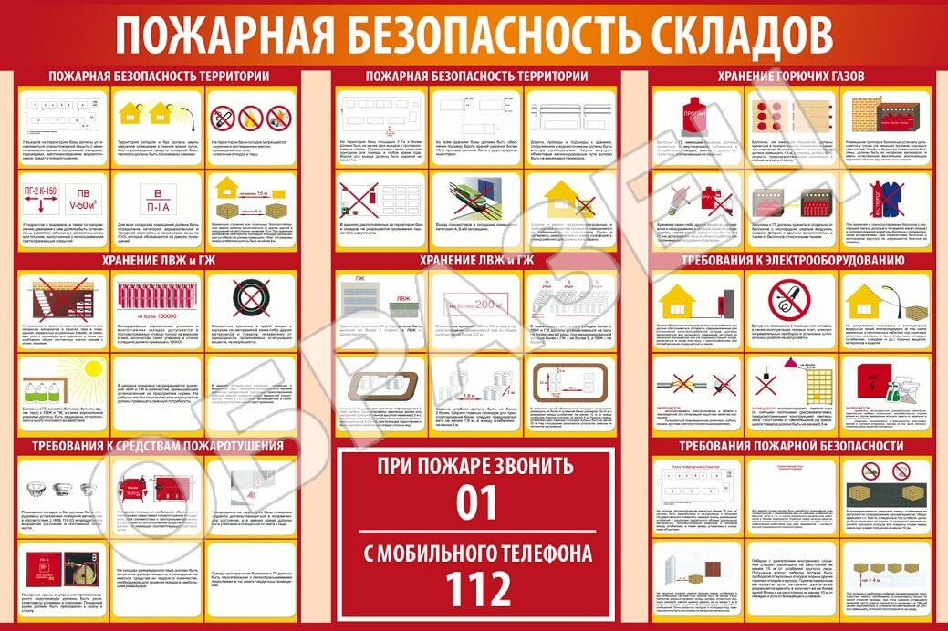 пожарная безопасность складов